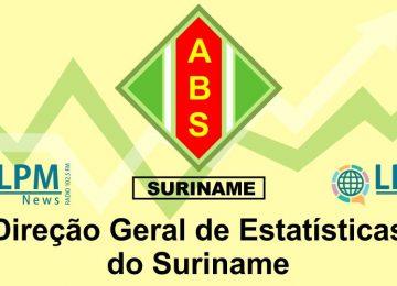 Estatística oficial aponta aumento de 19,7% em produtos e serviços no Suriname